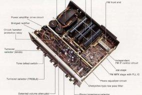 technics_sa5770-inside